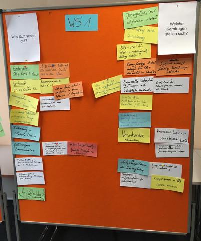 Ideen-Pinnwand