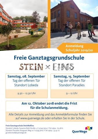 SteinMalEins_Lobeda-Altstadt_Tag der offenen Tür_2018