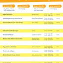 Zeitplan Campus 2019